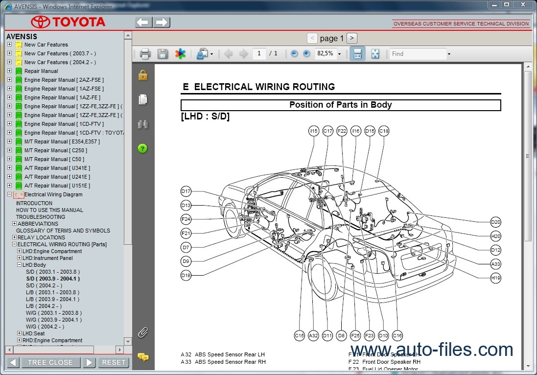 Toyota Avensis  Repair Manuals Download  Wiring Diagram