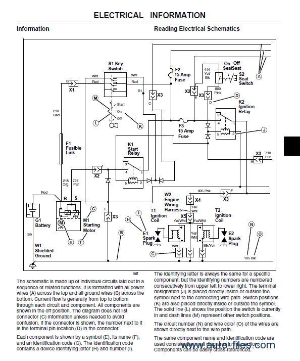 Groovy X320 Wiring Diagram Wiring Diagram Wiring Cloud Pimpapsuggs Outletorg
