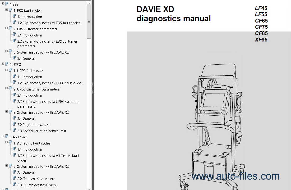 daf trucks series 95xf cf65 cf75 cf85 lf45 lf55 repair manuals pdf daf ebs wiring diagram efcaviation com daf xf 95 wiring diagram at alyssarenee.co