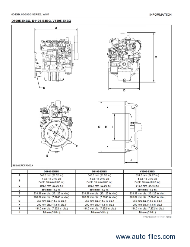 Service Manual Kubota zd28 sel on