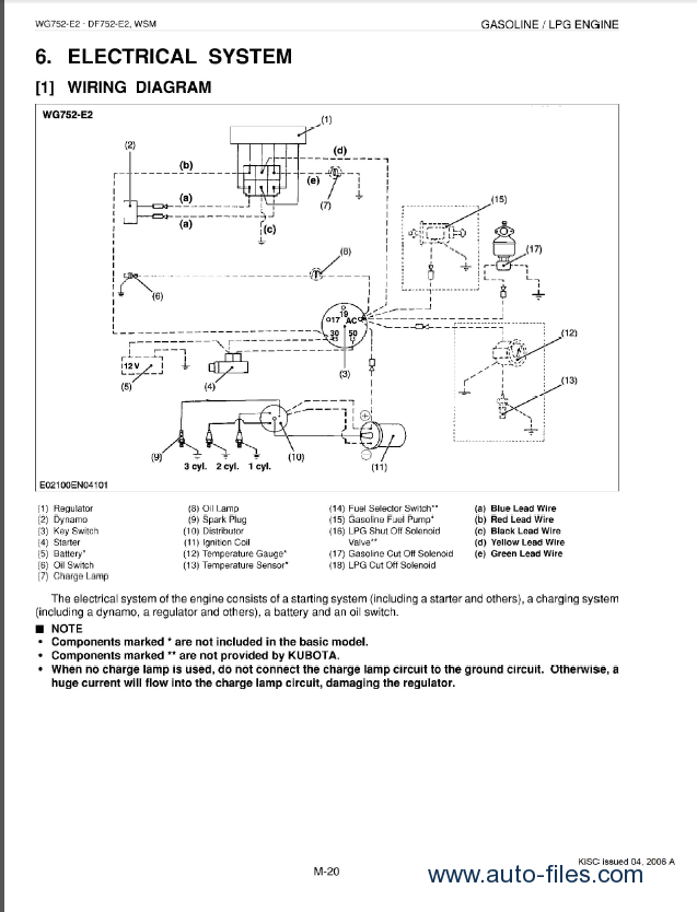 kubota wiring diagram ignition switch wiring color kubota wiring diagram service manual