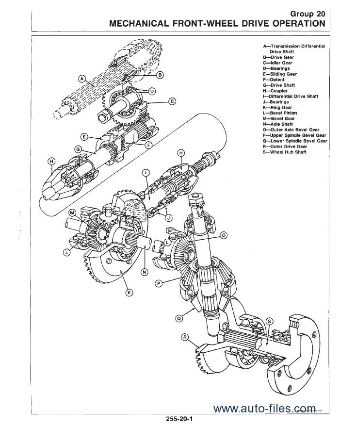 File Single Cylinder T Head engine  Autocar Handbook  13th ed  1935 additionally John Deere 855 Parts Diagram in addition Kfx 700 Wiring Diagram besides Viewtopic additionally John Deere 650 Tractor Parts Diagram. on john deere 750 tractor specs