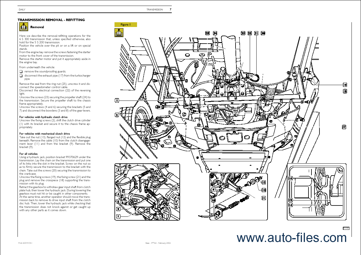 Iveco Daily  Repair Manuals Download  Wiring Diagram  Electronic Parts Catalog  Epc