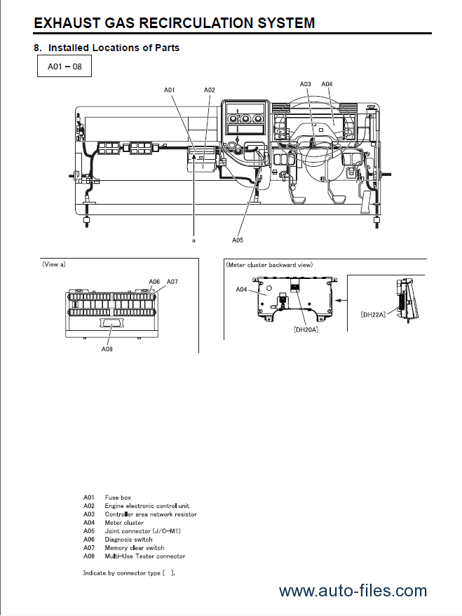 mitsubishi fuso canter truck service manual pdf mitsubishi canter wiring diagram 28 images mitsubishi fuso mitsubishi fuso wiring diagram at readyjetset.co