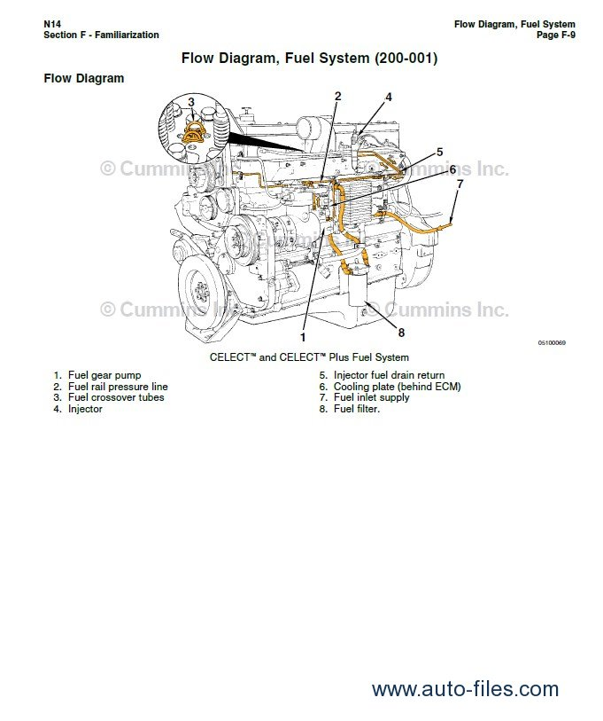 cummins n base engine stc celect celect plus pdf repair manuals cummins n14 base engine stc celect celect plus troubleshooting repair manual