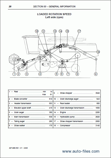 DIAGRAM] Honda Activa Workshop Wiring Diagram FULL Version HD Quality Wiring  Diagram - STRUCTUREDWIREENCLOSURE.RAPFRANCE.FRstructuredwireenclosure.rapfrance.fr