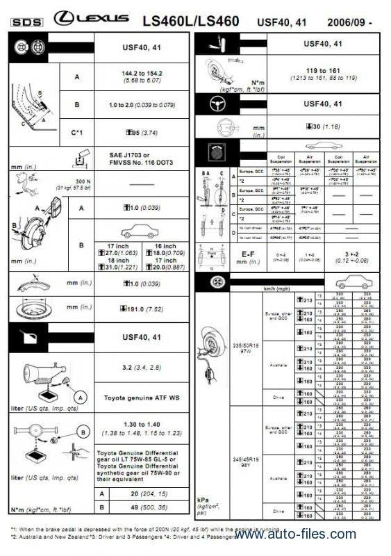 Lexus Ls460  460l  Repair Manuals Download  Wiring Diagram  Electronic Parts Catalog  Epc