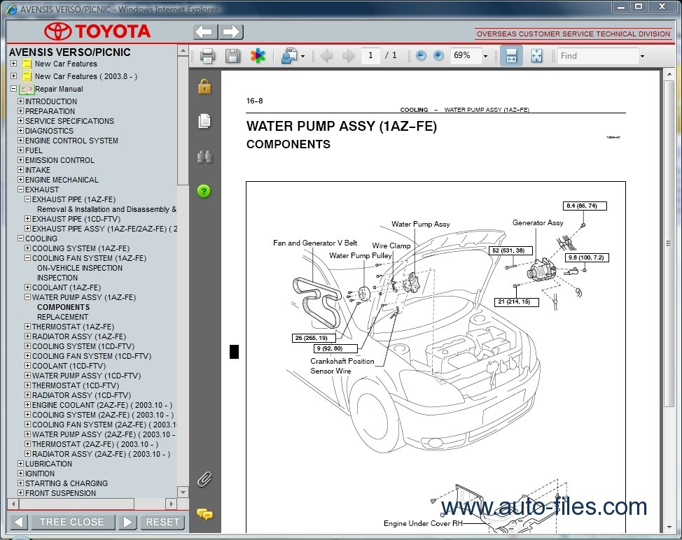 Toyota Avensis Verso    Picnic  Repair Manuals Download  Wiring Diagram  Electronic Parts Catalog