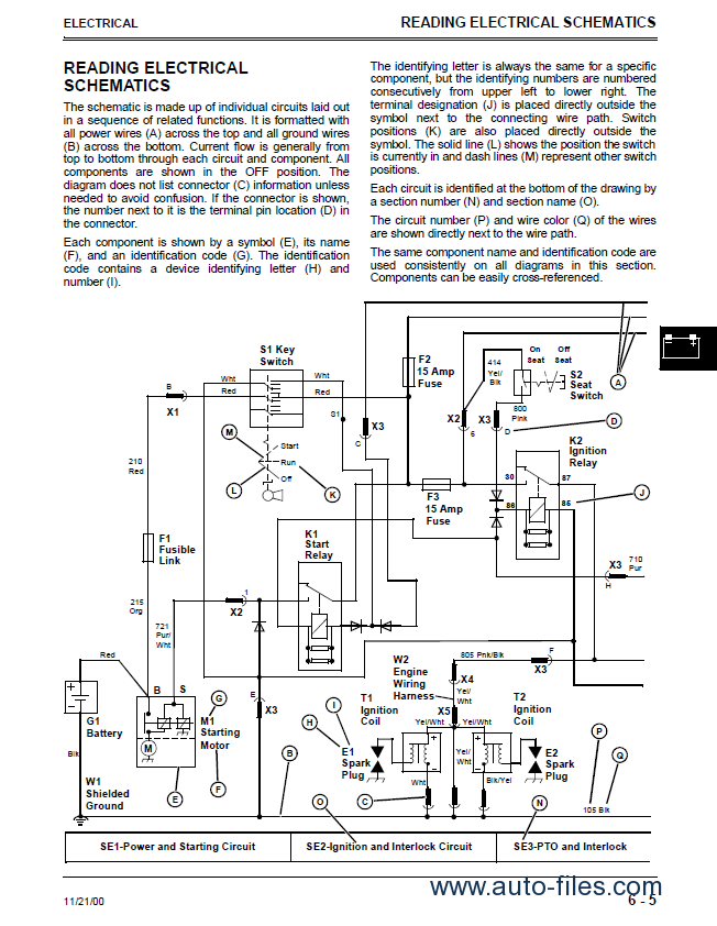 scotts s1642 lawn tractor wiring diagram wiring diagram Scott's Ignition Wiring Diagram scotts 1642h wiring diagram