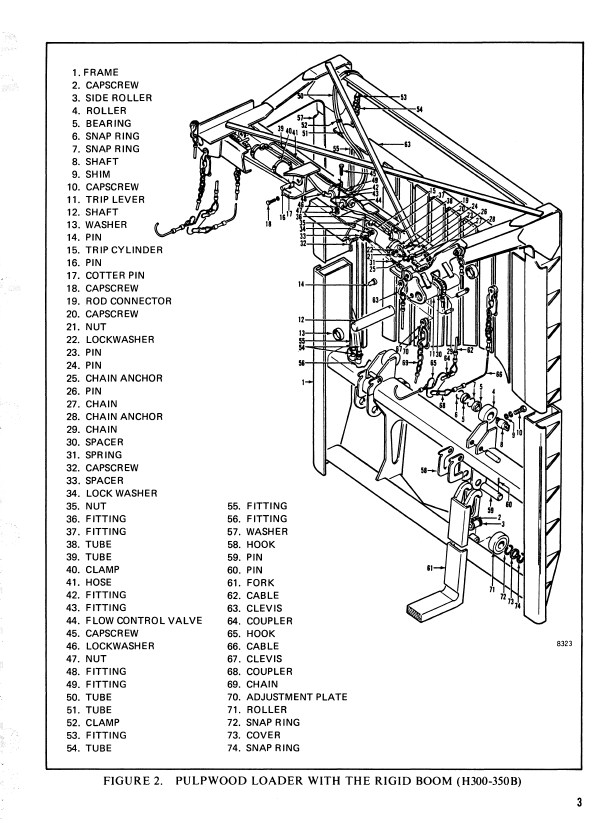 hydraulic nissan forklift parts diagram