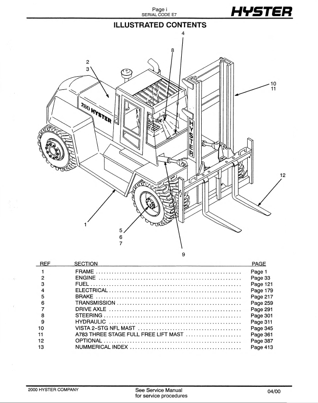 Hyster Forklift h80xl Service manual