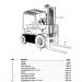 spare parts catalog, repair manual Hyster Challenger H30H, H40H, H50H, H60H (D003) Forklifts Parts + Service Manuals PDF - 1