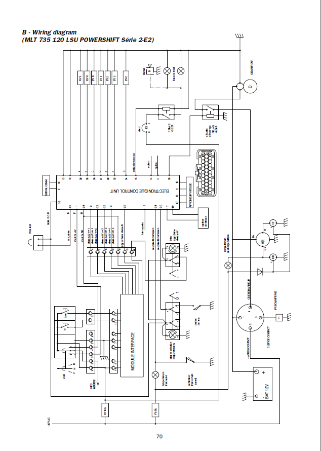Manitou Wiring Diagrams - Wiring Diagram Name on schematic for building, schematic for engine, schematic for solenoid, schematic for relay, schematic for parts, schematic for speakers, schematic for clutch, schematic for fittings, schematic for battery, schematic for electrical, schematic for power supply, schematic for transformer, schematic for cable, schematic for heater, schematic for air conditioning, schematic for pump, schematic for alternator, schematic for furnace, schematic for lamps, schematic for fuse,