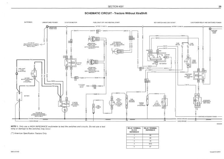 McCormick CX Series SM 810602 Service Manual PDF