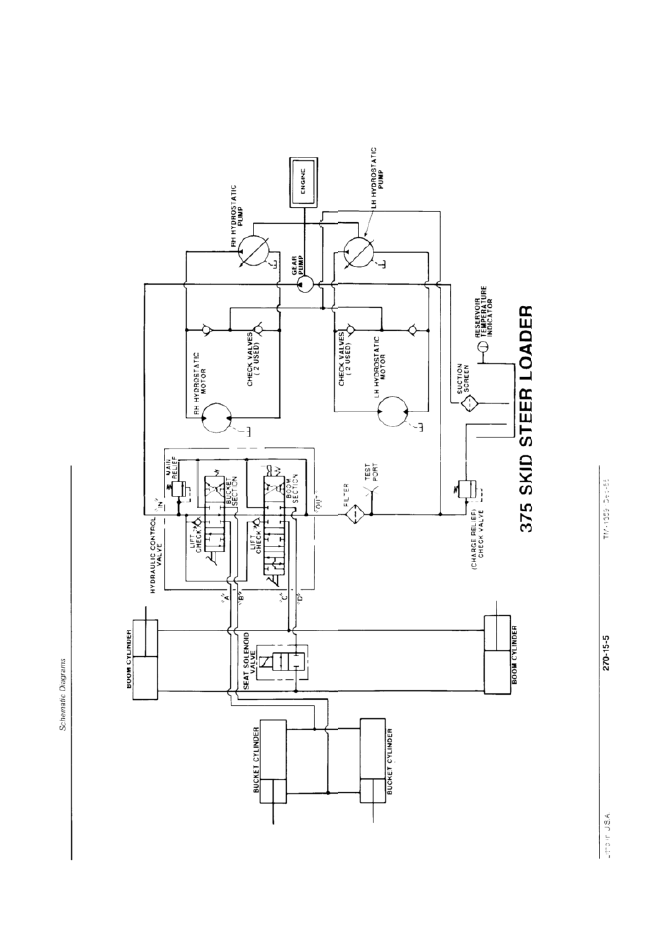 john deere 570 575 375 skid steer loaders technical manual tm 1359 pdf john deere 280 skid steer wiring diagram john deere lx172 wiring skid steer wiring diagram for 246c at readyjetset.co