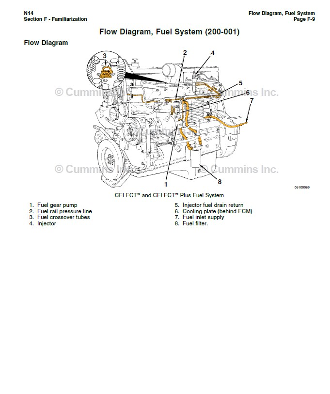 cummins n14 base engine stc  u0026 celect  u0026 celect plus