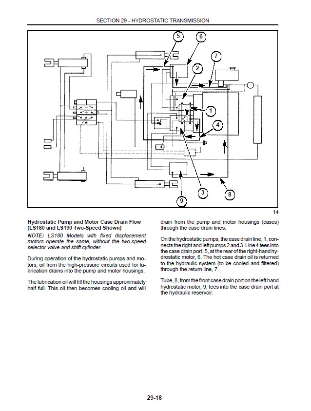 New Holland Ls180 Ls190 Workshop Repair Service Manual on workshop electrical wiring