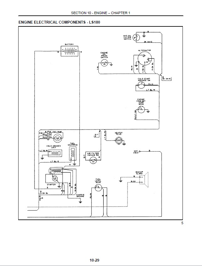 ford new holland wiring diagram    new       holland    ls180  amp  ls190 skid steer loaders service     new       holland    ls180  amp  ls190 skid steer loaders service