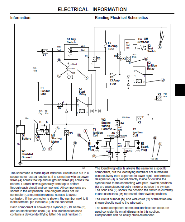 john deere x300 x304 x320 x324 x340 x360 lawn tractors repair manual pdf diagrams 679908 john deere x300 wiring harness x300 starting john deere x300 fuse box at n-0.co