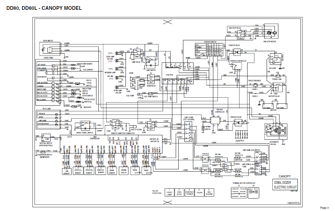 Doosan Electrical And Hydraulic Schematics Manual Pdf