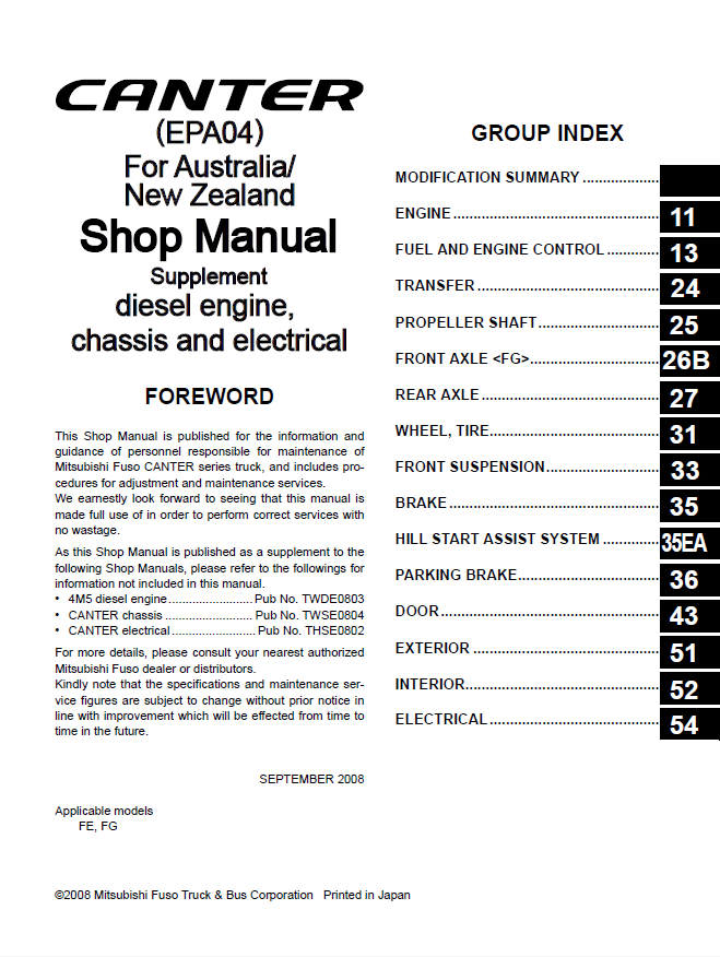 mitsubishi fuso canter truck service manual pdf mitsubishi mini truck wiring schematic mini cooper schematics mitsubishi canter wiring diagram at creativeand.co