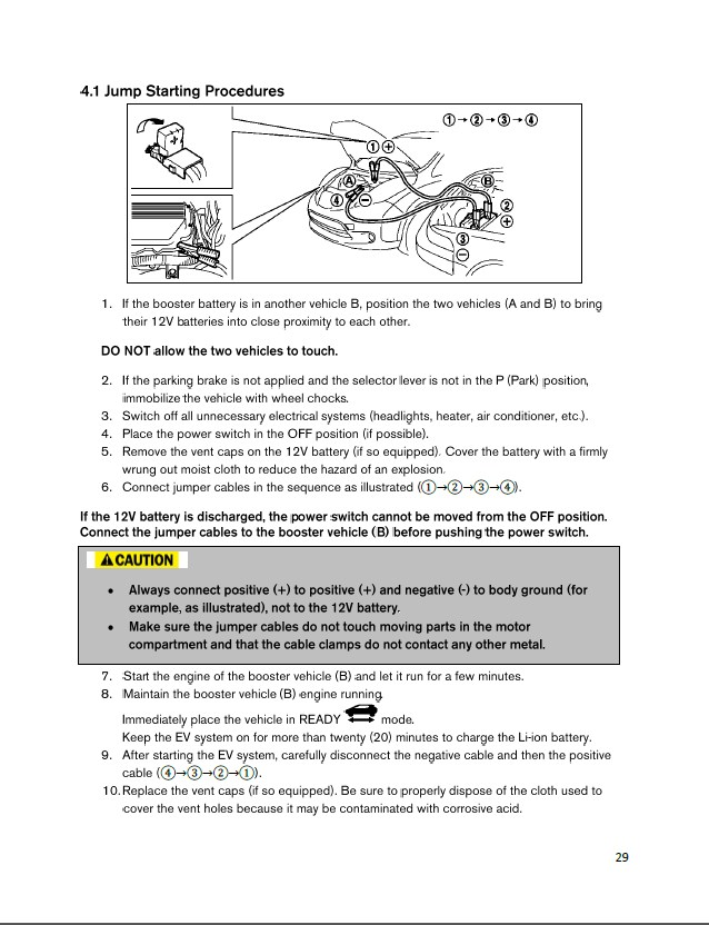 Nissan Leaf 2011 Model Ze0 Series Service Manual Pdf