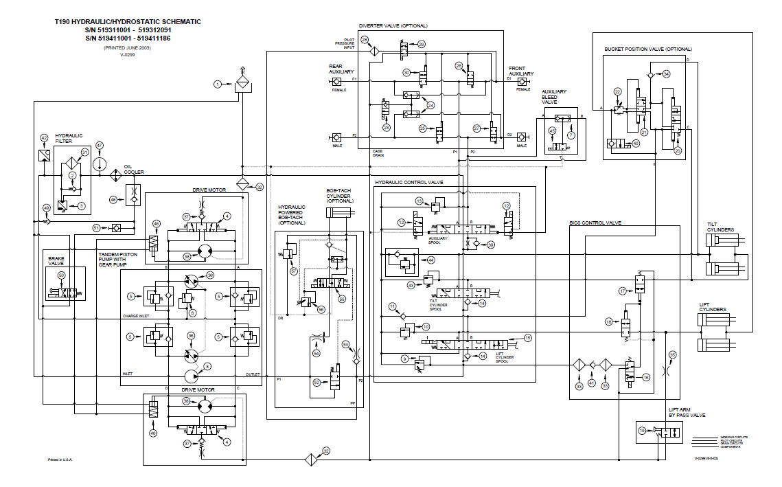 Bobcat 753 Wiring Diagram Pdf from auto-files.com