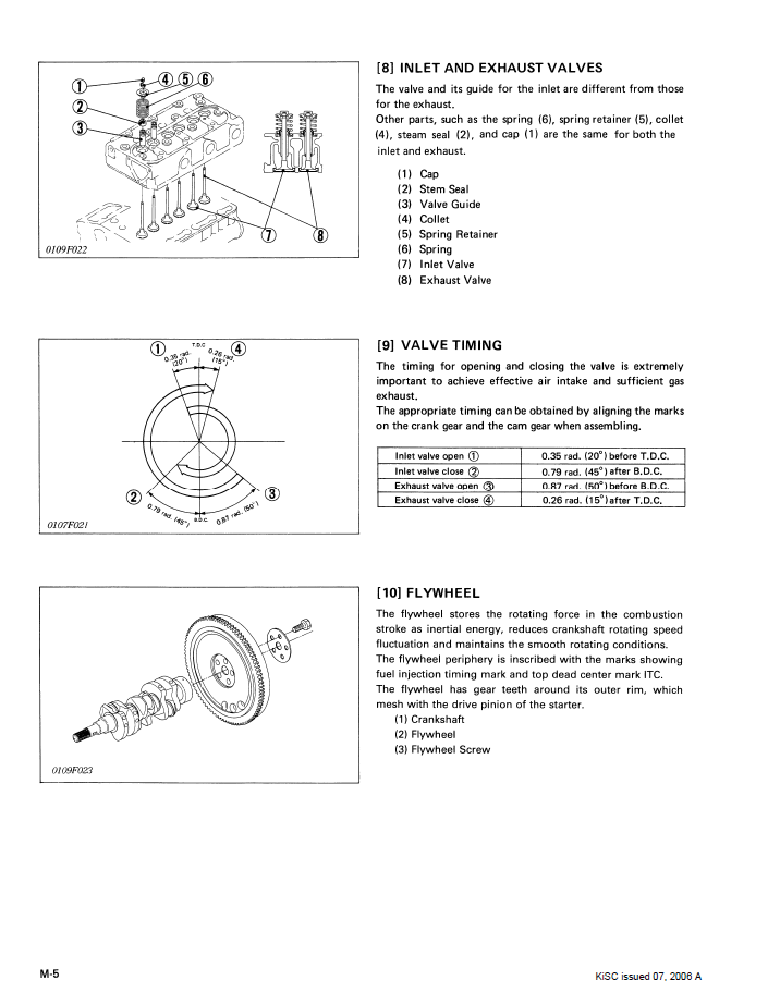 Kubota repair Manual Pdf