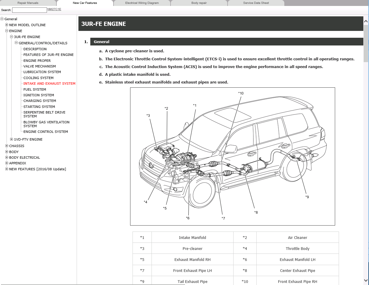Lexus Rx300 Coolant Fan Wiring Diagram Smart Diagrams Feng Ta Induction Motor Pump 2000 Overall Blower