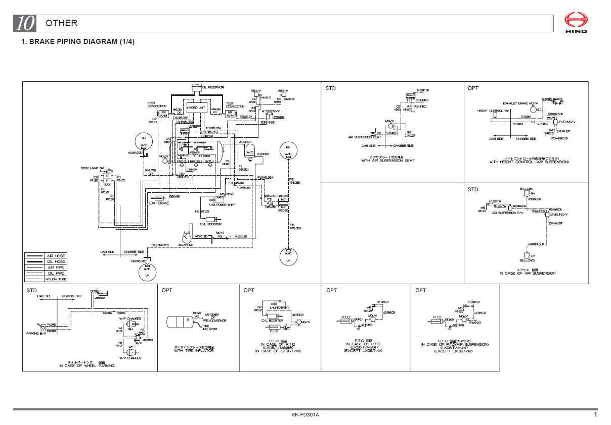Unique Hino Truck Wiring Diagram Elaboration - Electrical System ...