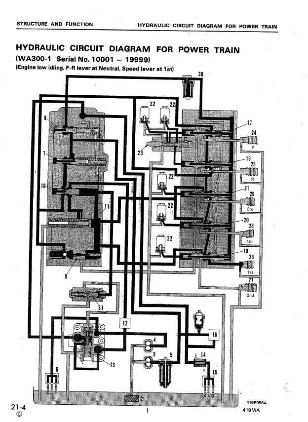 western wiring diagram komatsu wheel loader wa300 1  amp  wa320 1 shop manual pdf western wiring diagrams komatsu wheel loader wa300 1  amp  wa320 1 shop manual pdf
