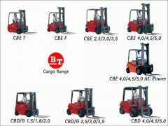 repair manuals TOYOTA FORKLIFT REPAIR AND SERVICE MANUALS