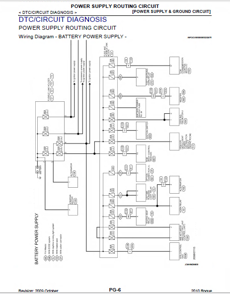 nissan rogue wiring diagram nissan rogue s35 2008 2011 service manual pdf 2008 nissan rogue wiring diagram nissan rogue s35 2008 2011 service
