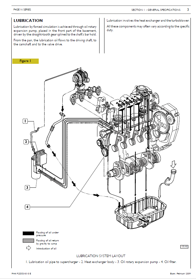 Iveco N Series F4g Tier 3 Agricultural Applications  Hyundai  Technical And Repair Manual Pdf