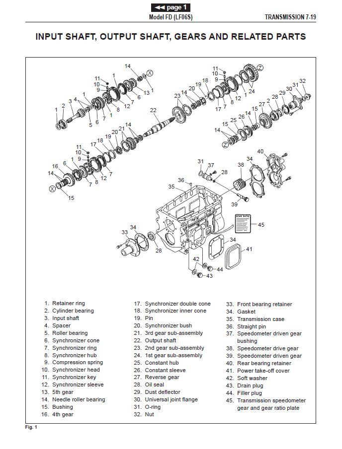 Hino Truck FD FE FF SG Chassis Body Electrical Workshop Manual PDF