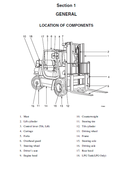 Toyota Forklift Parts Breakdown Manual Guide
