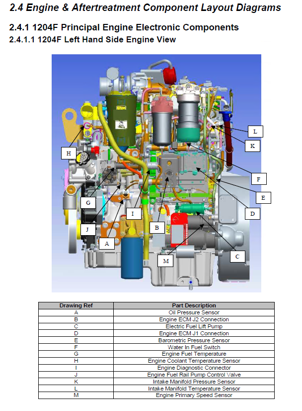 Perkins Engine 1200f Electronic Application And