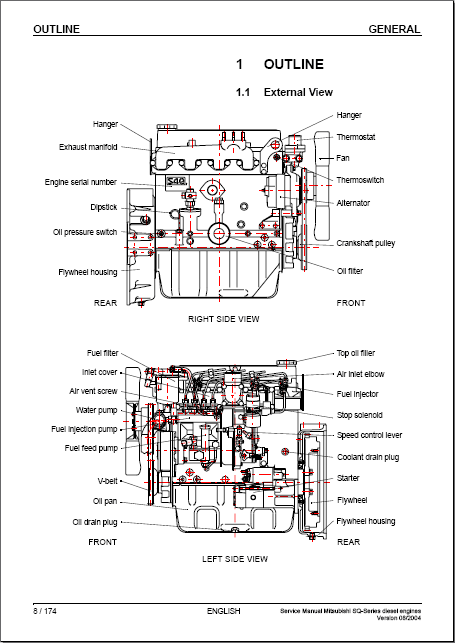 Mitsubishi Diesel    Engines    SQseries