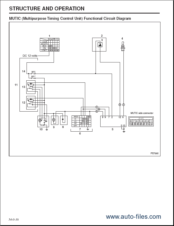 fuso 2009 manual 2000 2006 eclipse wiring diagrams club3g forum mitsubishi 1996 mitsubishi eclipse wiring diagram at bakdesigns.co