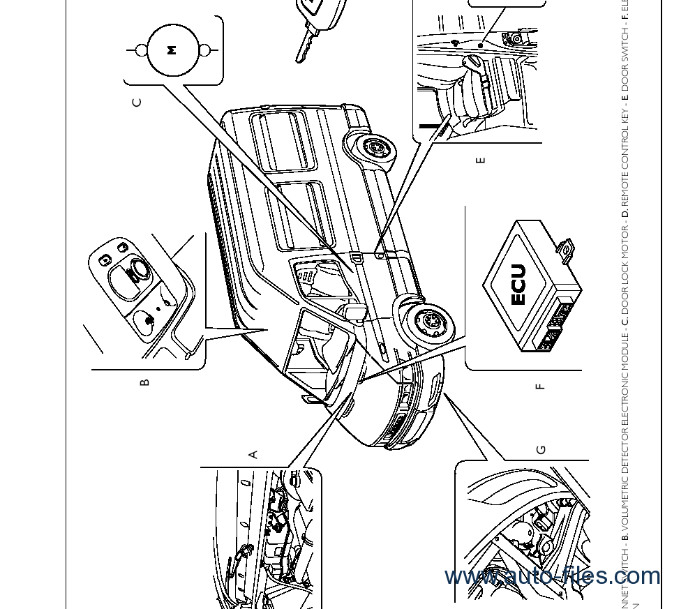 iveco daily 4  repair manuals download  wiring diagram