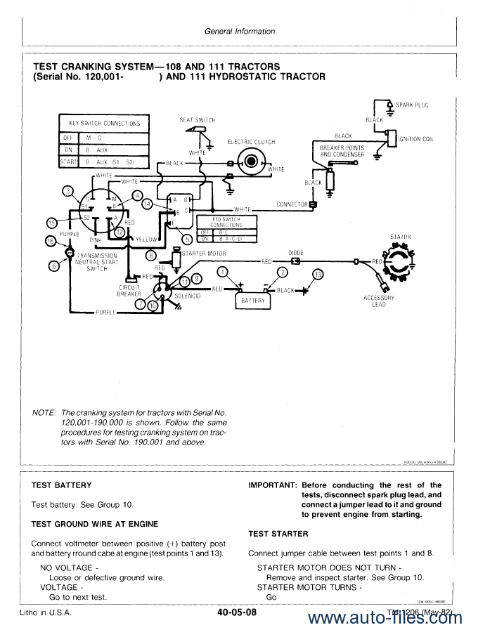 john deere 108 111 111h 112l and 116 lawn tractors technical manual pdf scotts s1642 wiring diagram wiring diagram for scotts s1742 Snapper Mower Model Identification at soozxer.org