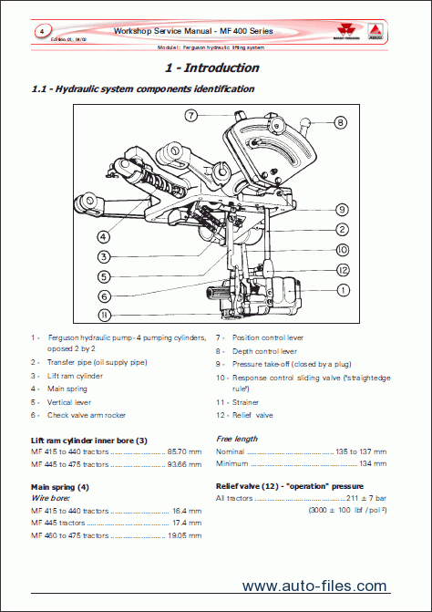Massey Ferguson Tractors 400 Series Workshop Manual on kioti tractor wiring diagram