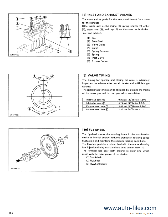 doc] ➤ diagram kubota wg600 b wiring file dd11575 ebook schematickubota d722 parts diagram wiring kubota wg600b gasoline engine