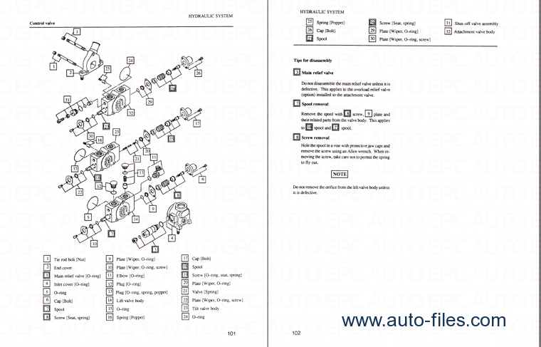 Mitsubishi Forklift Trucks 2011 Spare Parts Catalog