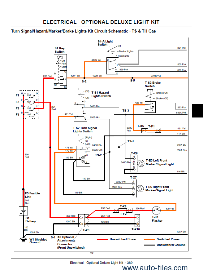 John Deere 825i Wiring Diagram John Deere Wiring Diagrams For – John Deere 1435 Wiring Diagram